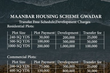 Maanber Housing Scheme transfer fees