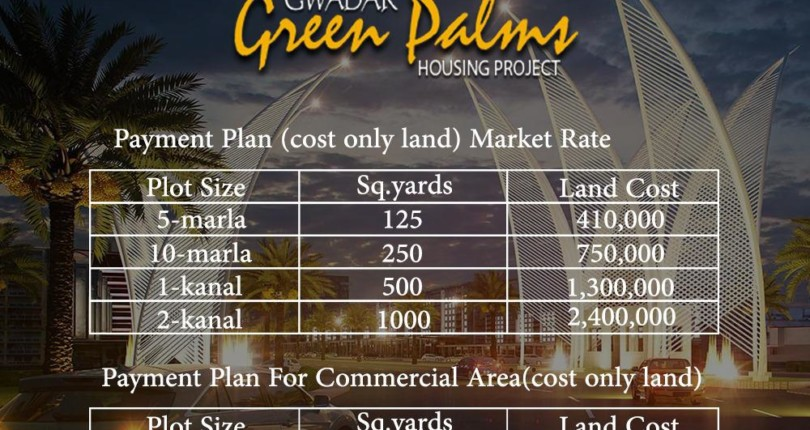 Green Palm Gwadar Rafi Group Latest Update | Payment Plan | Location | Booking | Approval | Game Changer of Pakistan