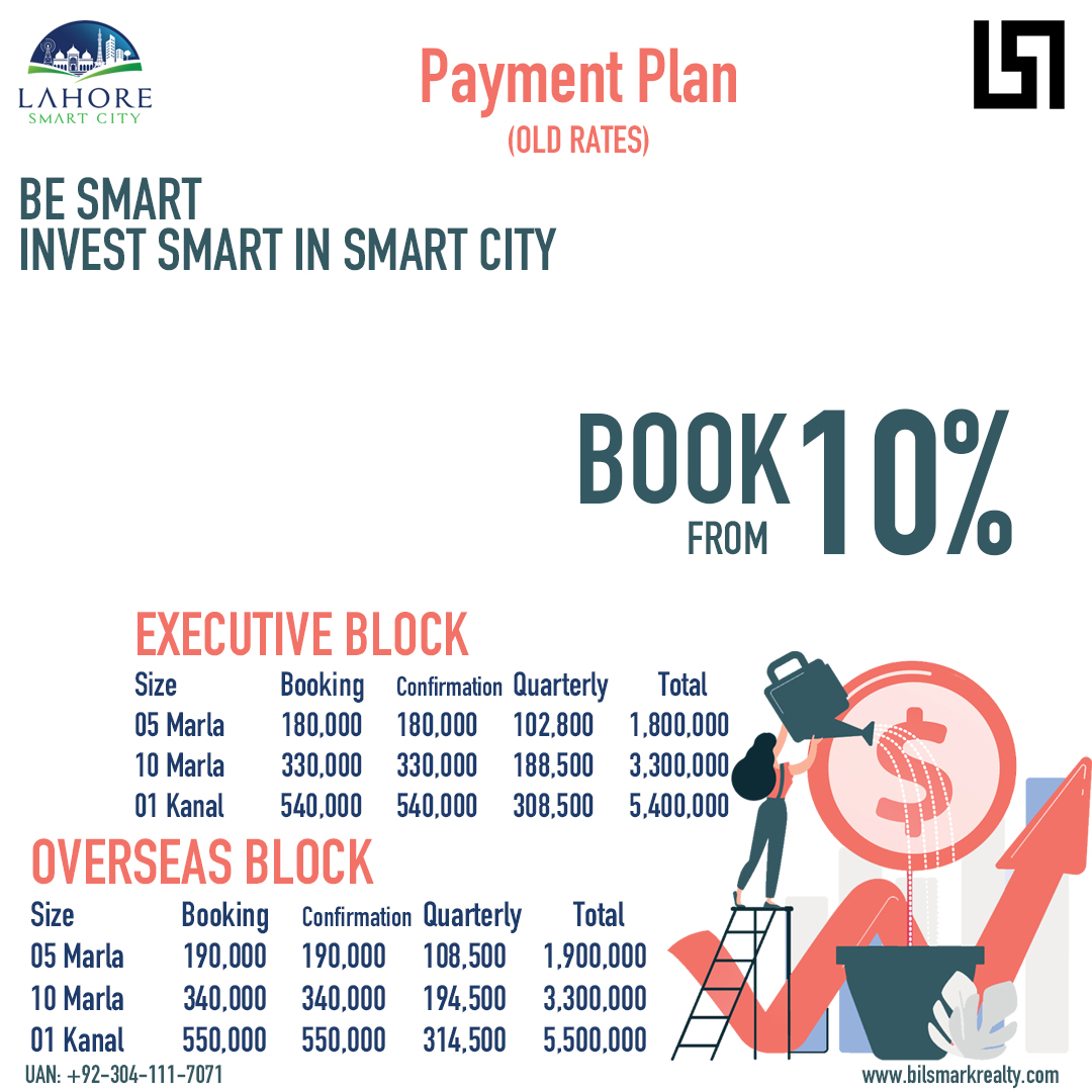 LAHORE SMART CITY Project By Habib Rafique Group